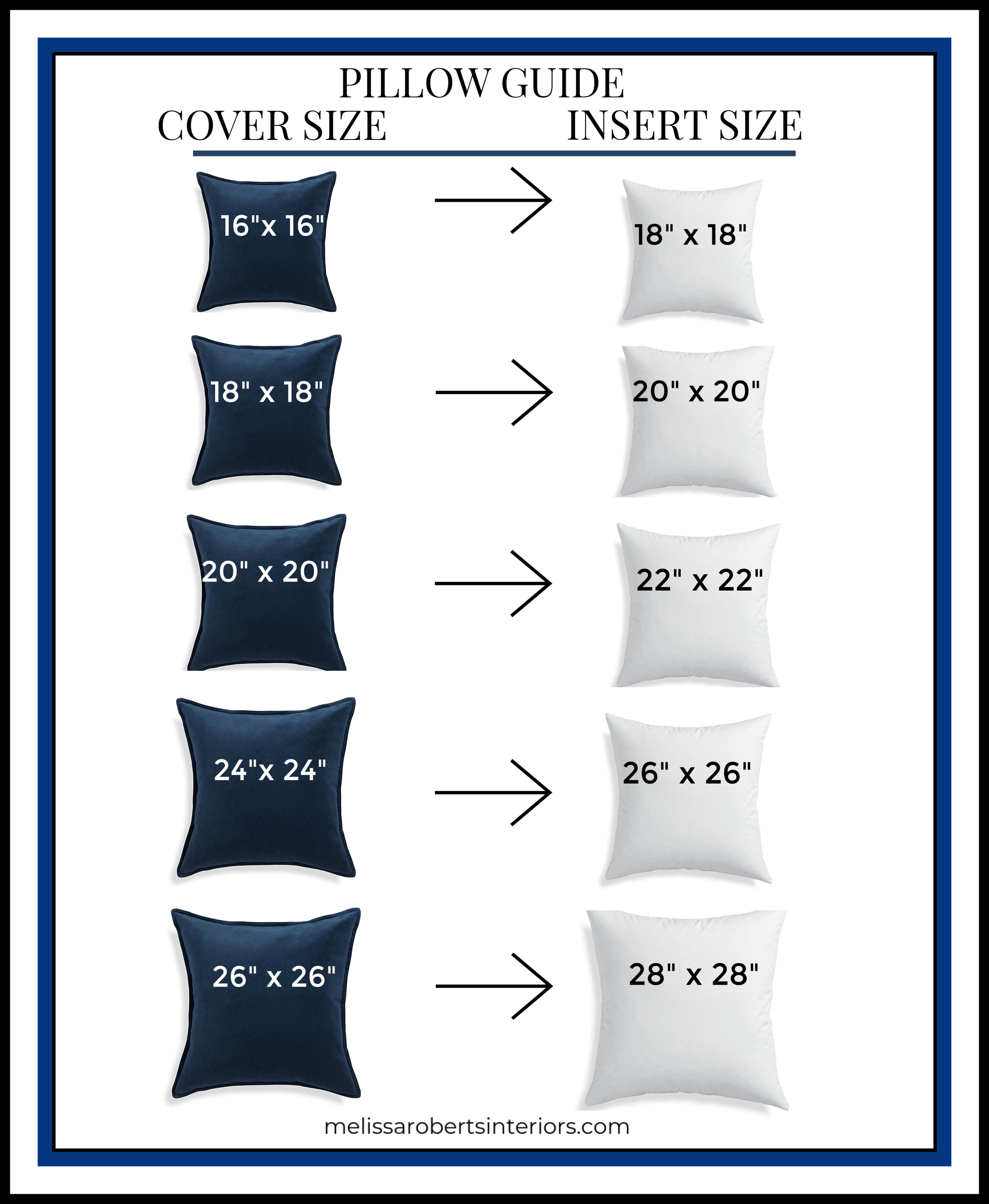 Decorative Pillows Pillow Sizing Chart Mix Match Pillow Combinations Melissa Roberts Interior Design Home Decor Blog